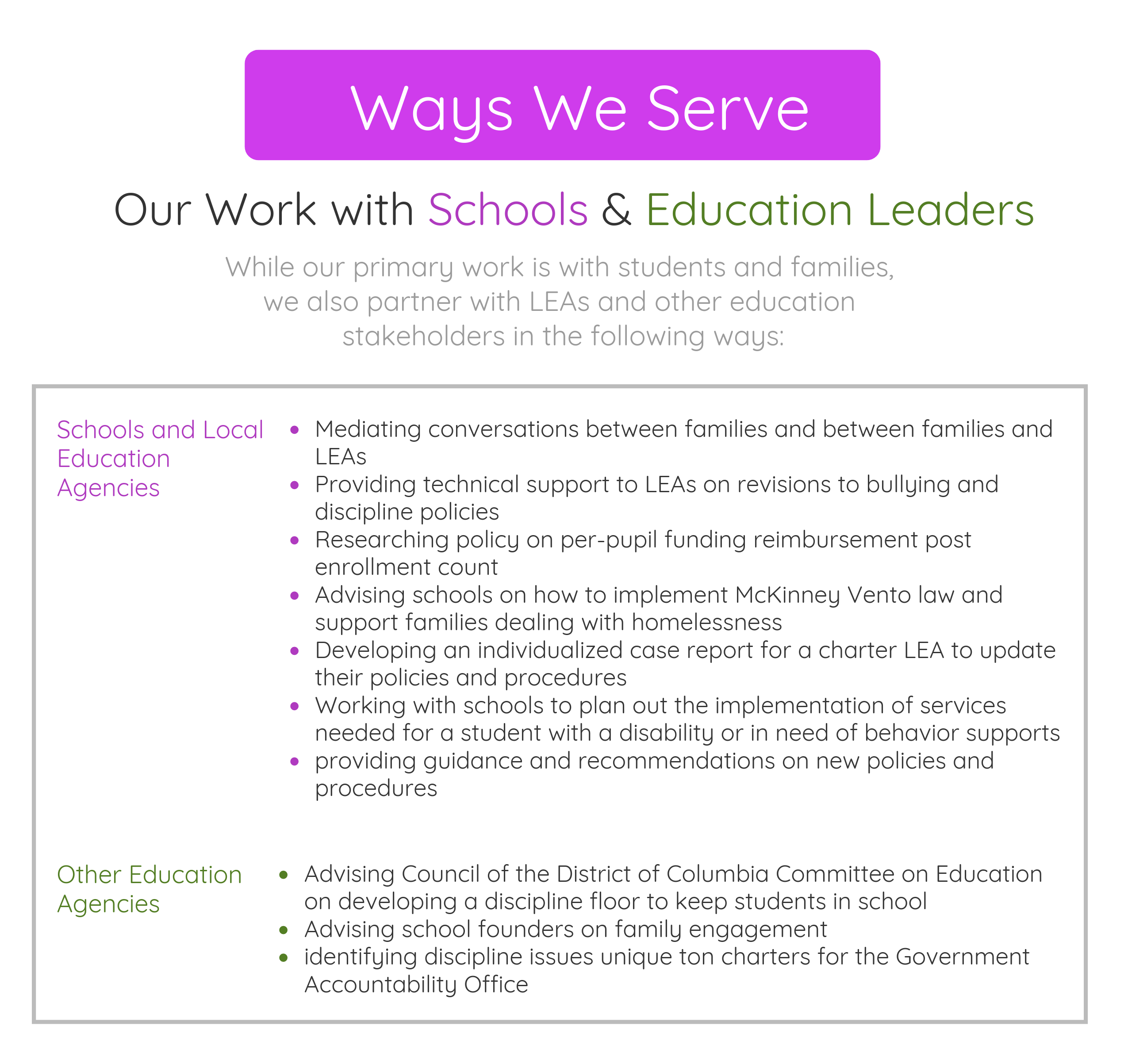 Ways We Serve: Our Work with Schools and Education Leaders. While our primary work is with students and families, we have also partnered with Local Education Agencies and other education stakeholders in the following ways: 1. Schools and Local Education Agencies. A. Mediate conversations between families and Local Education Agencies. B. Provide technical support to Local Education Agencies on revisions to bullying and discipline policies. C. Research policy on per-pupil funding reimbursement post enrollment count. D. Advise schools on how to implement McKinney Vento law and support families who are experiencing homelessness. E. Develop individualized case report for a charter Local Education Agency to update their policies and procedures. F. Work with schools to plan out the implementation of services needed for a student with a disability or in need of behavior supports. And finally, G. Provide Guidance and recommendations on new policies and procedures. 2. Other Education Entities and Stakeholders. A. Advise Council of the District of Columbia Committee on Education on developing a discipline floor to keep students in school. B. Advise school founders on implementing  effective family engagement policy and procedure. And C. Identify discipline issues unique to charters for the Government Accountability Office.