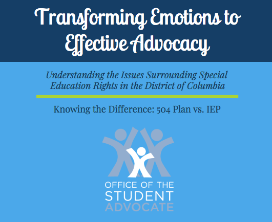 The Role Of Special Education Advocate >> Special Education Other School Supports Sboe